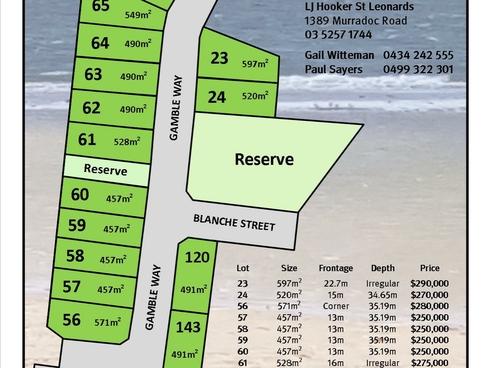 Lot 65 Gamble Way St Leonards, VIC 3223